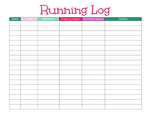 picture relating to Printable Running Log titled Happer Planner Printables - The Resourceful Daily life Studios